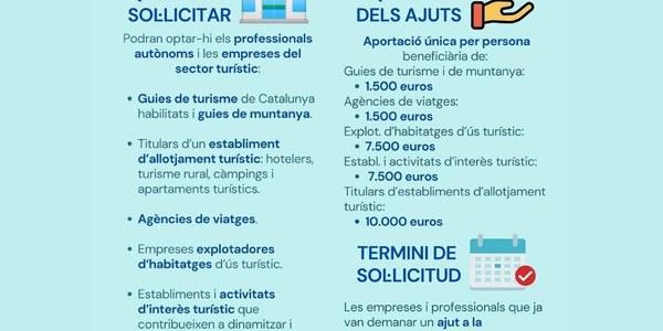 Ajuts directes al sector turístic de la Cerdanya i el Ripollès