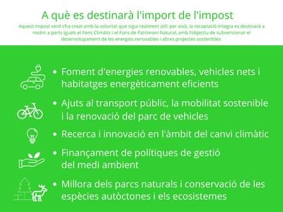 Nou impost de la Generalitat sobre les emissions de CO2 dels vehicles
