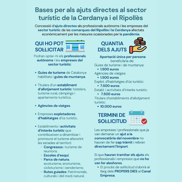 Ajuts sector  turístic Cerdanya i Ripollès